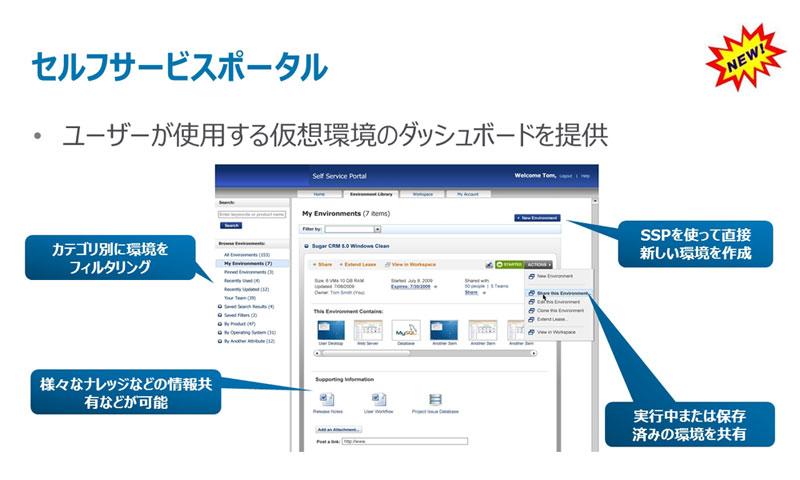 セルフサービスポータルでは、ユーザーが簡単に仮想マシンを構築できるようなポータルサイトを提供する