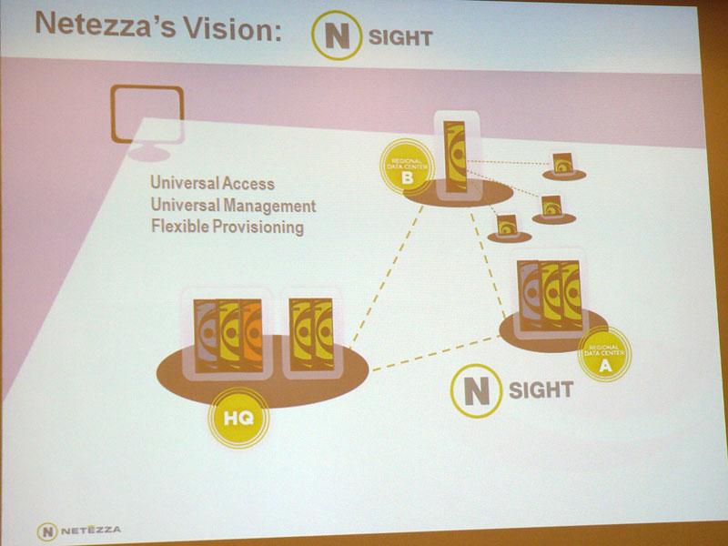 さまざまな環境の異なった種類のアプライアンスを統合管理する仕組み「Data Virtualizer」を提供する