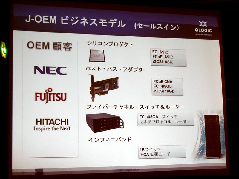 J-OEMビジネスモデル(セールスイン)