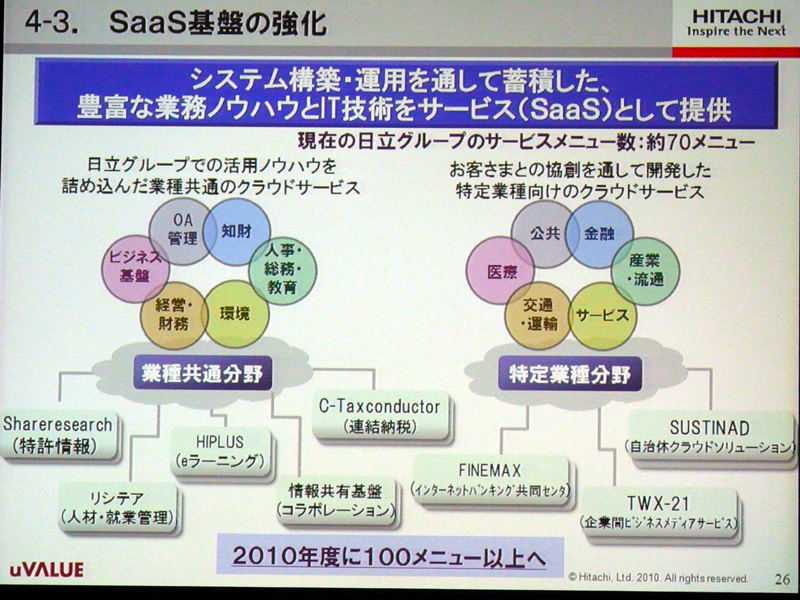 SaaS基盤の強化。2010年度中に100メニュー以上に拡大予定
