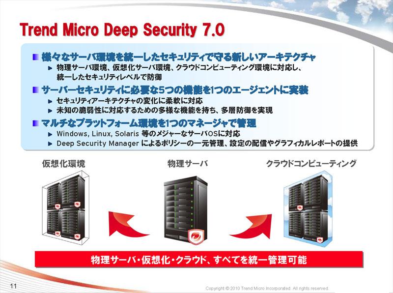 トレンドマイクロのDeep Securityは、物理サーバー、仮想サーバーを問わずにセキュリティを構築できる。さらに、1つのコンソールで、物理・仮想サーバーのすべてを管理できる
