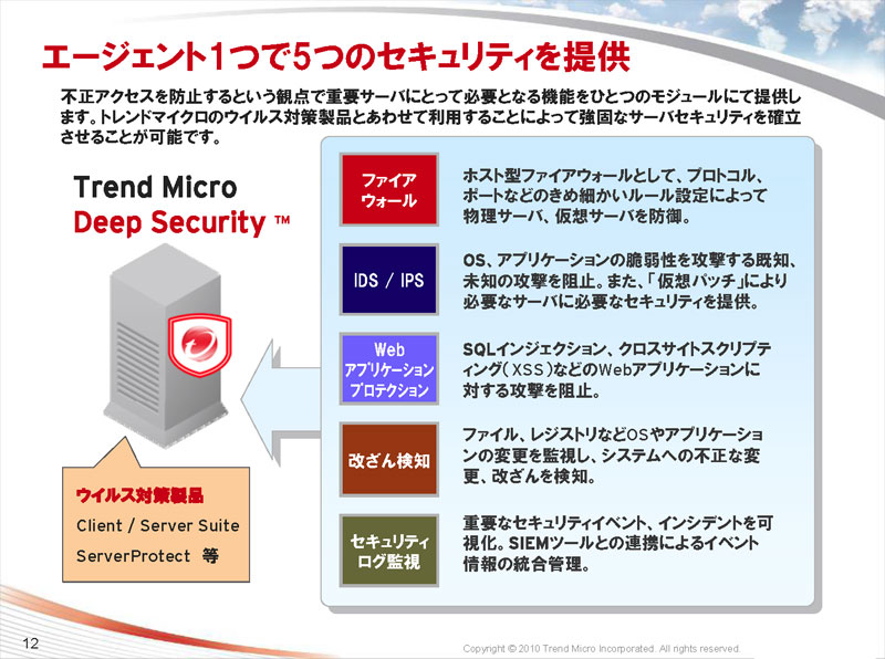 エージェントをインストールすることで、5つのセキュリティがサポートされる