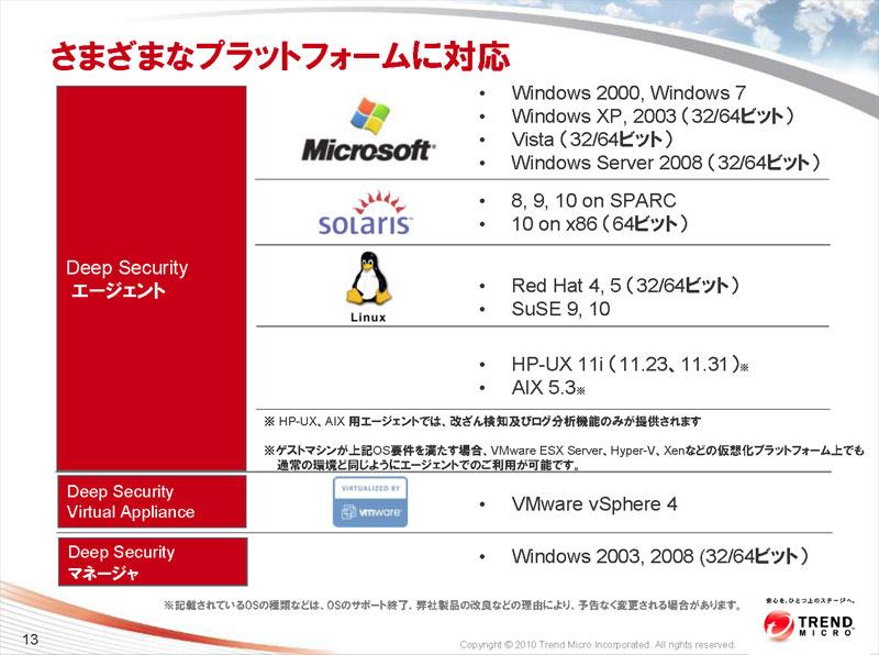 Deep Securityのエージェント。x86だけでなく、HP-UX、SPARC Solaris、AIXなどもリリースされている