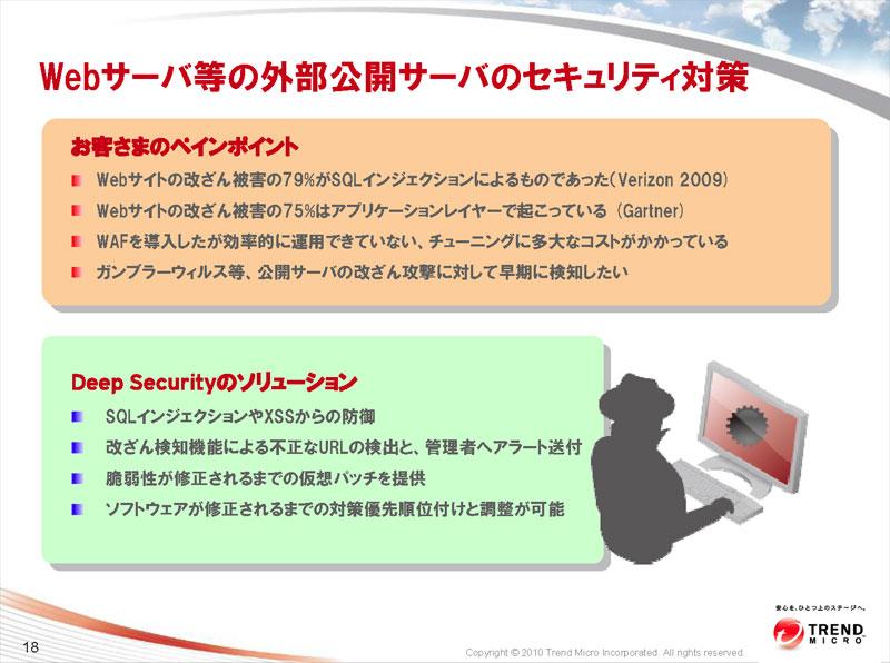 外部へ公開しているWebサイトへの攻撃も、Deep Securityである程度防御可能という