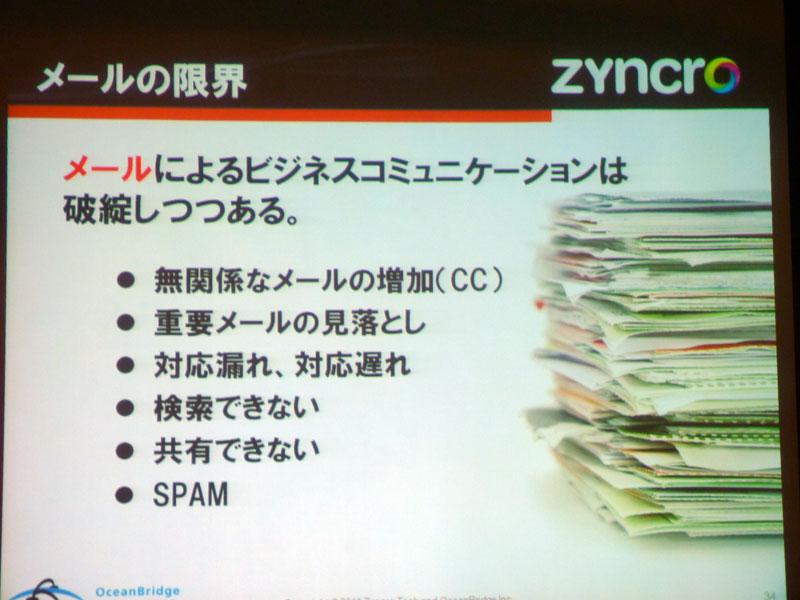 Zyncroの日本市場導入の背景の第一がビジネスにおけるメールの限界