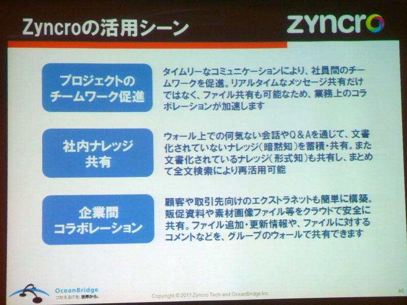 Zyncroの活用シーン