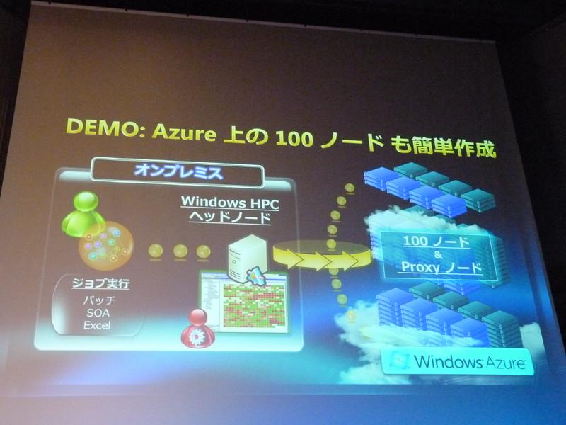 Azure上の100ノードも簡単作成