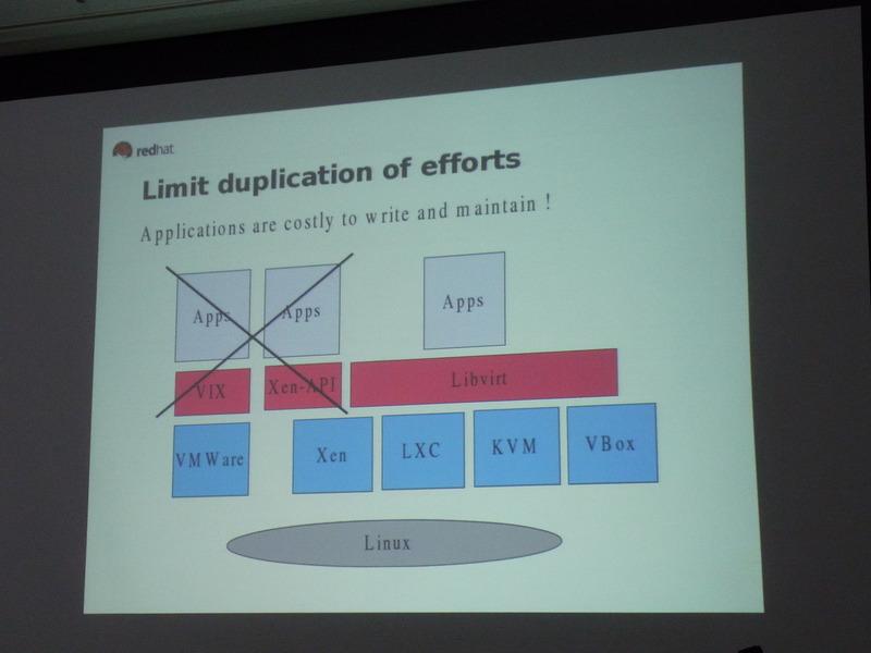 libvirtは、管理アプリケーションからハイパーバイザを共通で扱えるようにする
