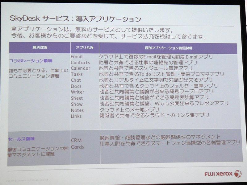 SkyDeskサービスで提供される機能一覧