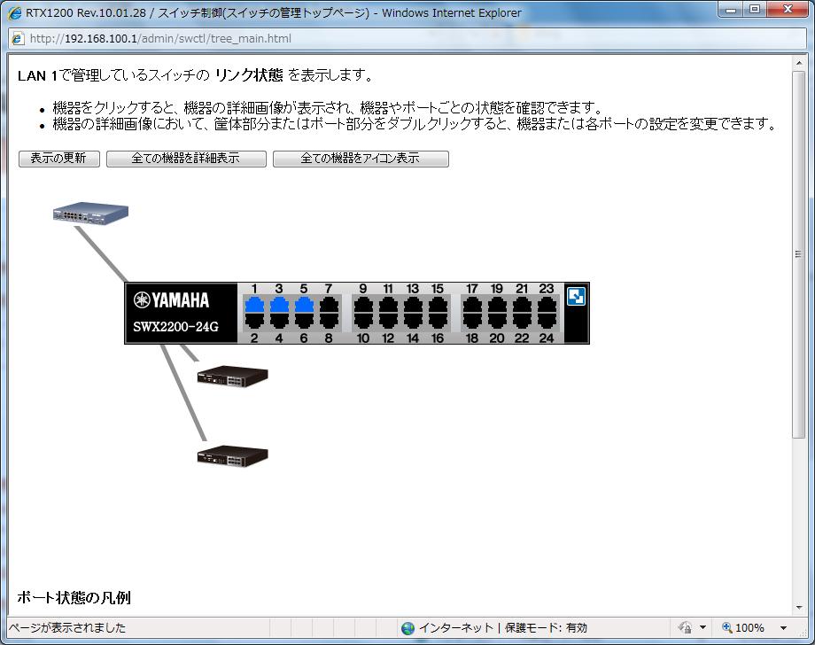 SWX2200をRTX1200のWeb GUIから管理するところ