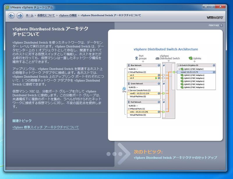 分散仮想スイッチは、物理NICのUplinkと仮想マシンが利用するPortに分かれている。また、Portは仮想マシンごとにグループ化することも可能