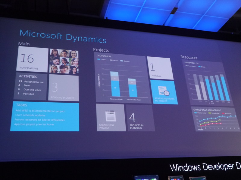 Microsoft Dynamicsではタイル表示によって、サマリーを一覧できる