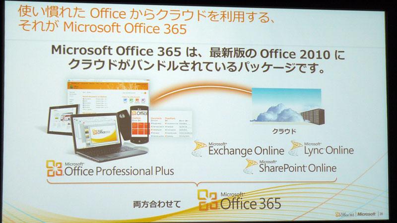 Office 365とは?