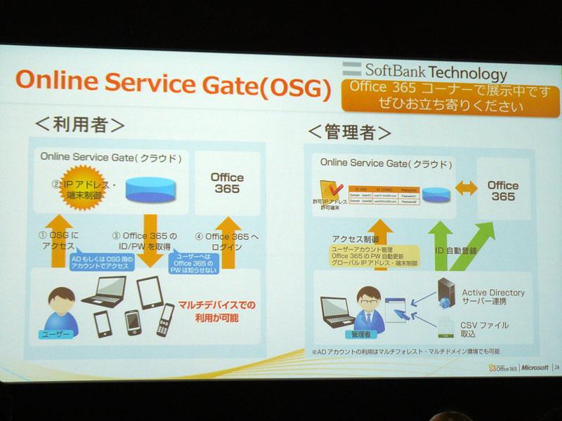 ソフトバンク・テクノロジーのOnline Service Gateを利用することで、セキュリティなどを向上させることが可能