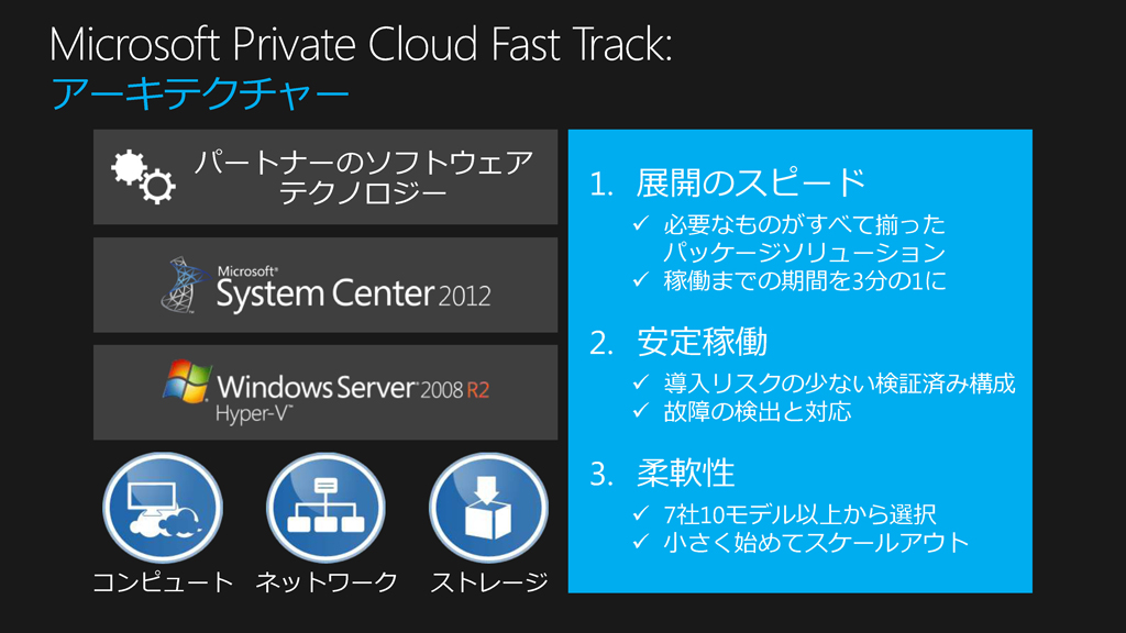 「Microsoft Private Cloud Fast Track」を利用することで、稼働までの期間を3分の1に圧縮できる