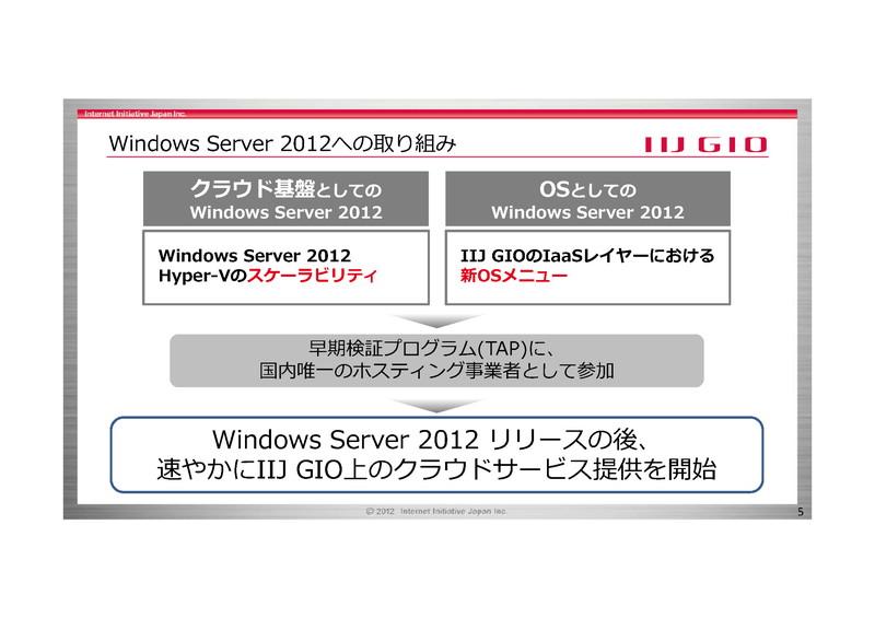 IIJとしては、Windows Server 2012に積極的にコミットしている。Windows Server 2012がリリースされれば、早急に商用サービスを開始する予定だ