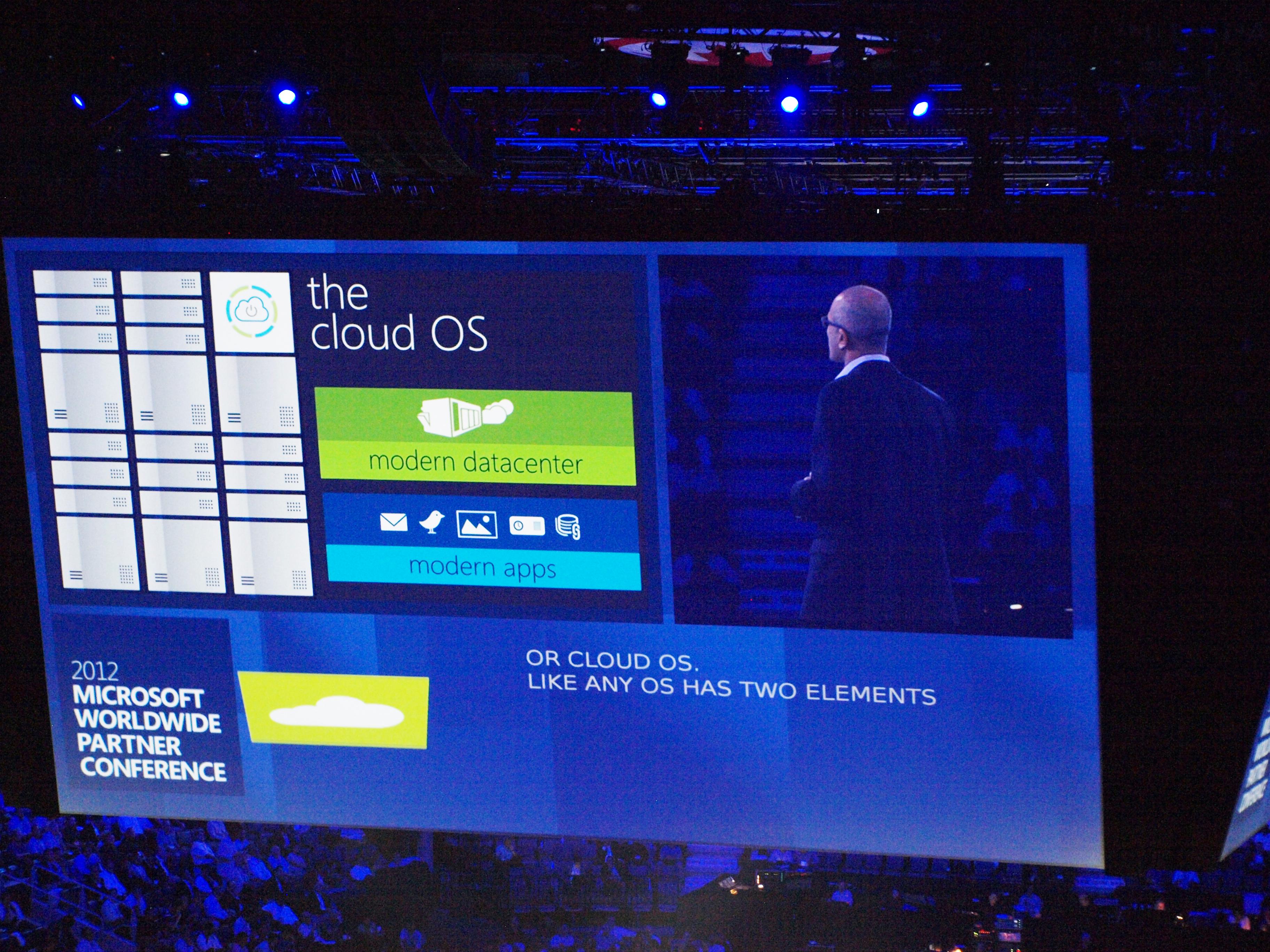 「Windows Server 2012は新たなクラウドOS。そしてクラウドOSに必要なのはモダンなデータセンターとモダンなアプリケーション」ナデラ氏
