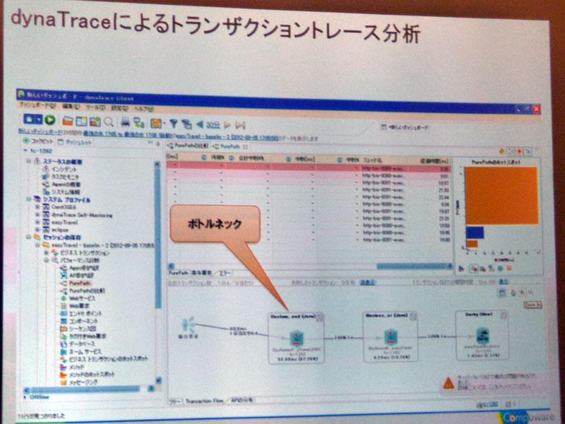 トランザクショントレース機能。画面が日本語化されているのも分かる