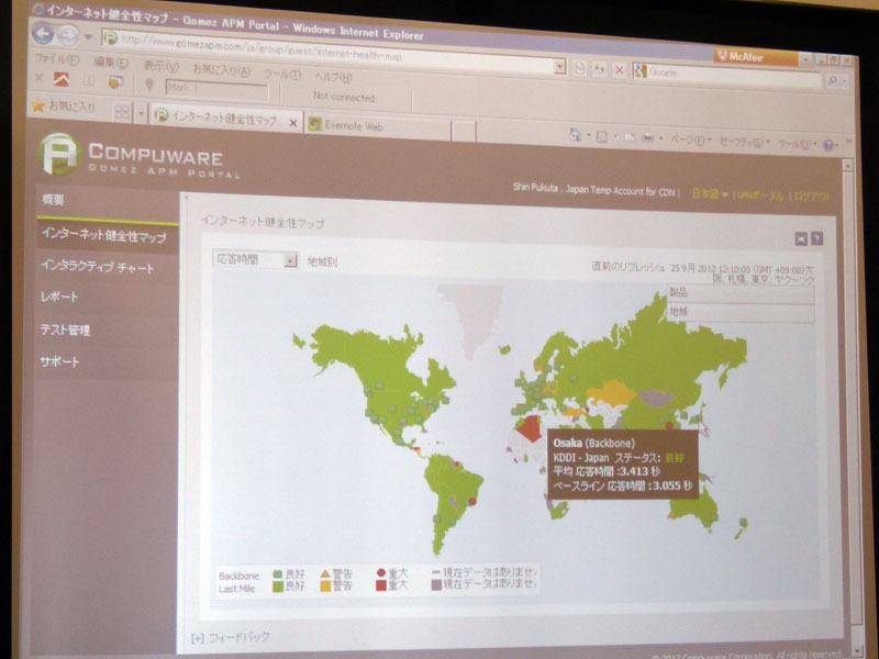 Compuware Gomez APM Portalも日本語化された