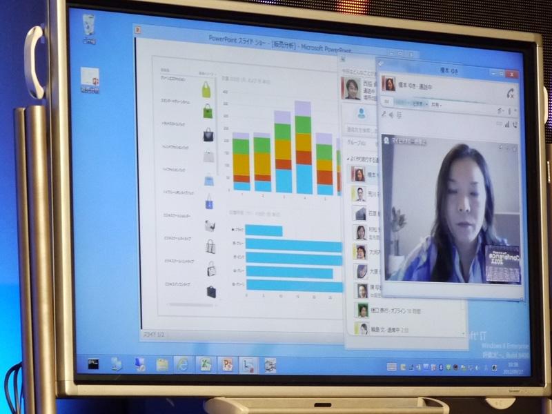 集計したデータを大型ディスプレイに表示したり、Lyncを使って担当者を呼び出したりすることも可能