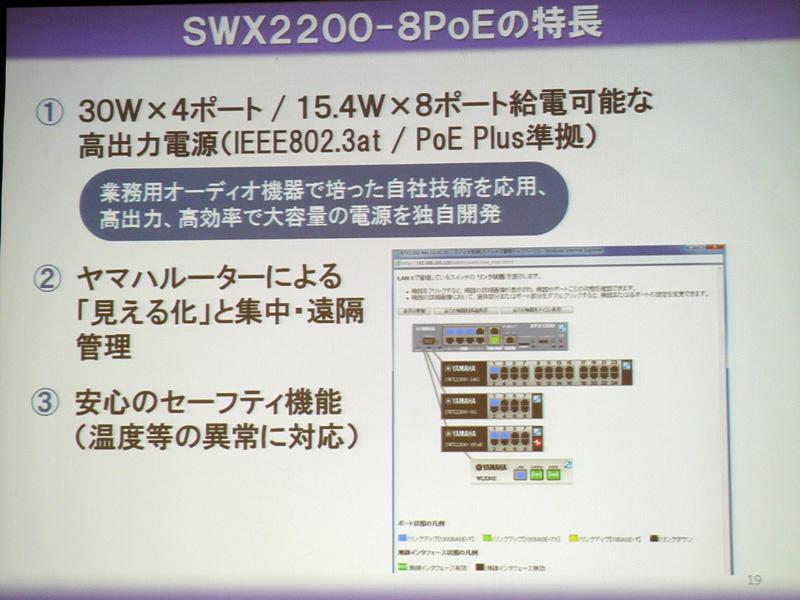 SWX2200-8PoEの特長