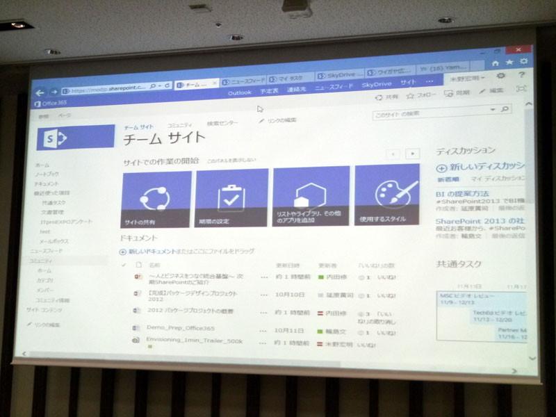 SharePointの画面