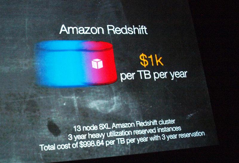 Redshiftは1TBあたり年間1000ドルで利用できる
