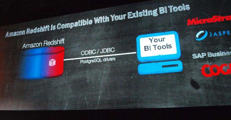 既存のBIツールとの連携も容易