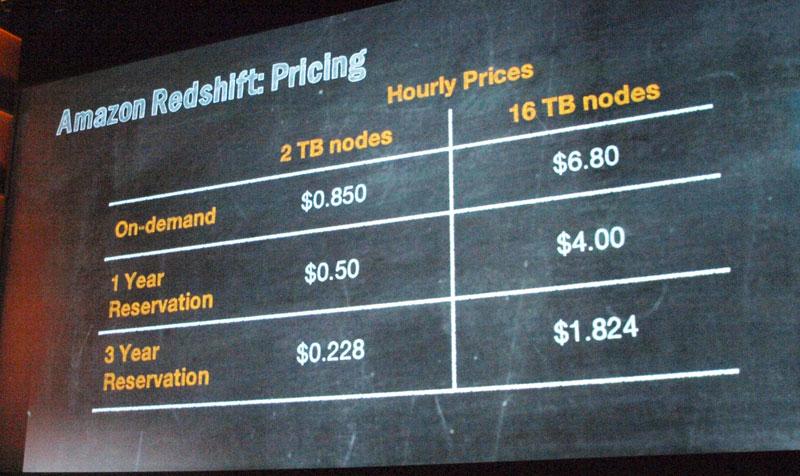 用意されているノードは2TBと16TB、最大100ノード1.6PBまでスケール可能