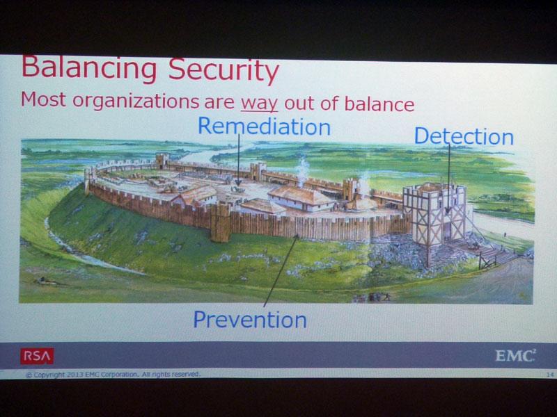 城の防御。ITの分野では城壁にばかりコストをかけてきた