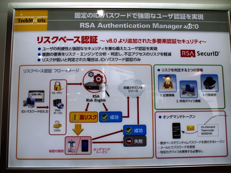 「RSA Authentication Manager 8」の概要