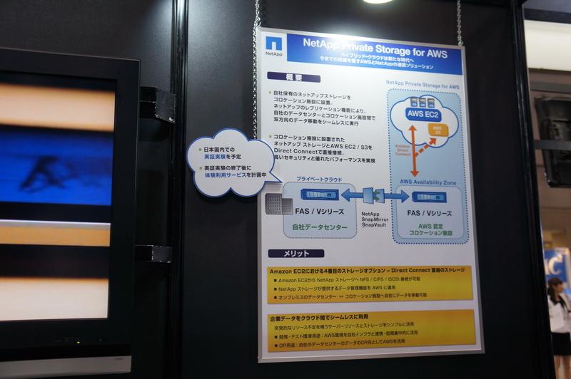 NetAppのストレージをAWS側のコロケーション施設に収容する「NetApp Private Storage for AWS」。日本でも実証実験を開始するという