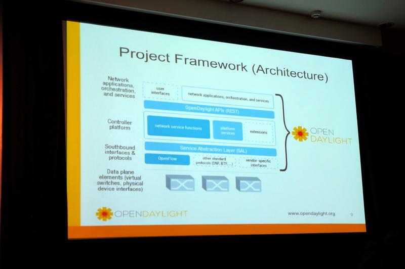 OpenDaylightプロジェクトの対象範囲とソフトウェアの構成