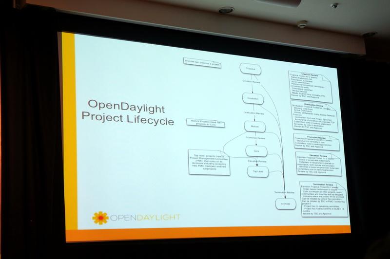 OpenDaylightプロジェクトでの個別のプロジェクトのライフサイクル