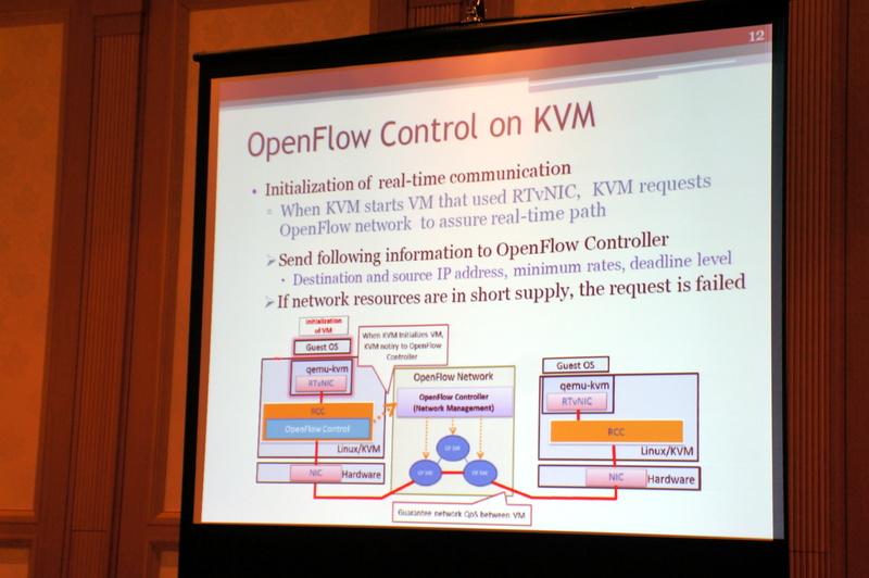 OpenFlowの制御