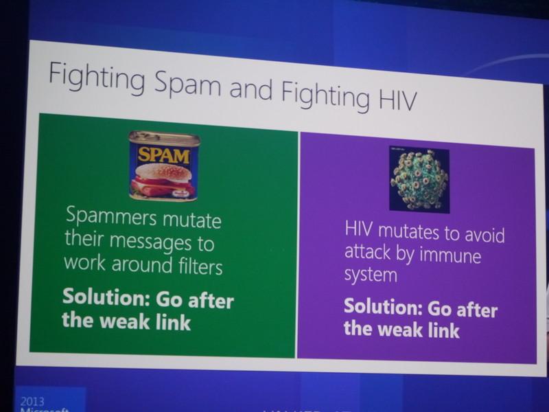 スパム対策にHIV対策のノウハウを活用したという