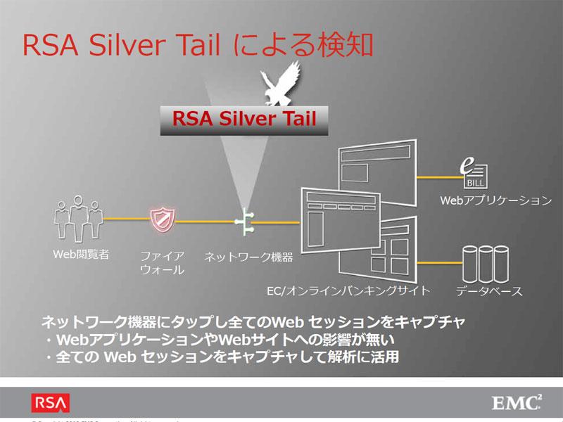 RSA Silver Tailによる検知