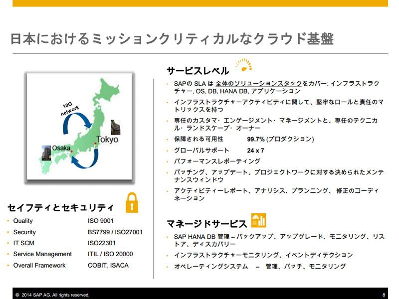 日本データセンターのサービスレベル