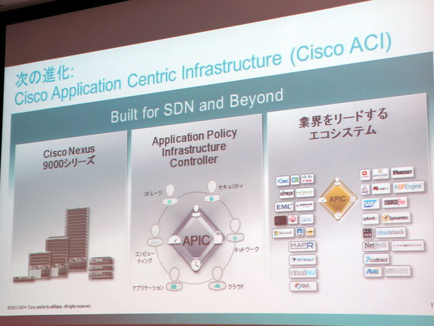 Cisco ACSの3つの柱。Nexus 9000スイッチ、コントローラ(APIC)、エコシステム
