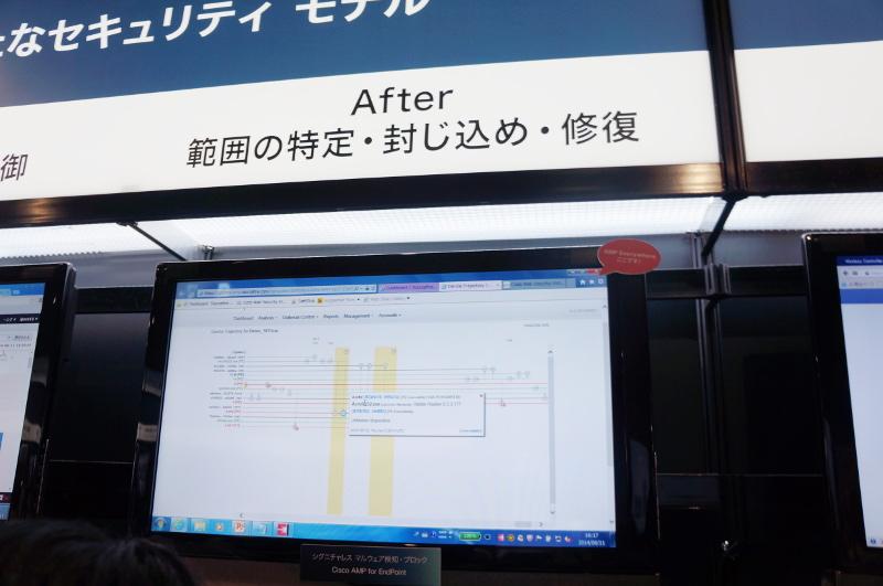 「After」は、PCなどのマルウェア対策。ファイルの整合性や、実行ファイルの挙動を監視する「Cisco AMP」など