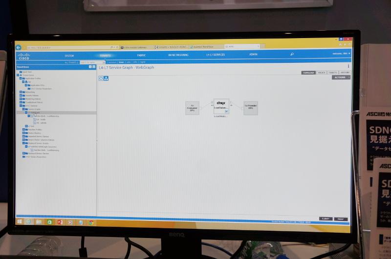 Cisco ACIでロードバランサーを追加