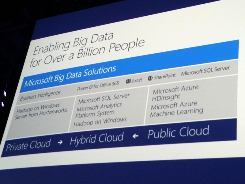 ビッグデータに対して様々なソリューションで対応する