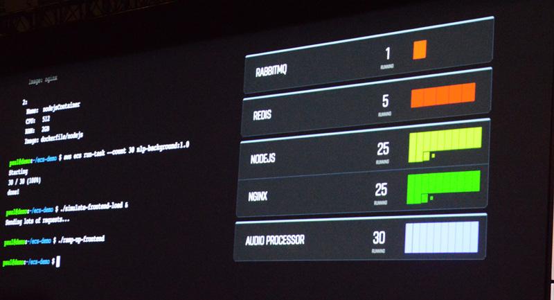 キーノートで行われたAmazon ECSのデモ画面。複数のコンテナが自動的に適切なEC2に配置される。コンテナの状態もAPIから取得可能