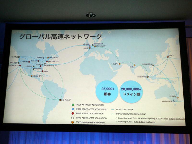 SoftLayerが持つグローバルの高速ネットワーク