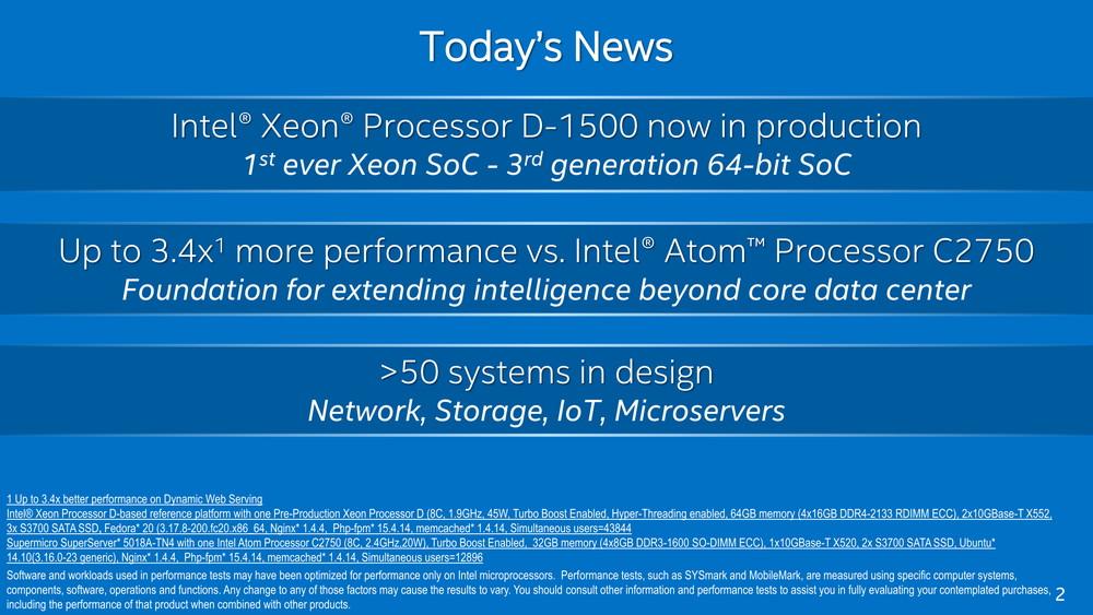 サーバー向けのAtom C2750と比較すると3.4倍の性能を持っている