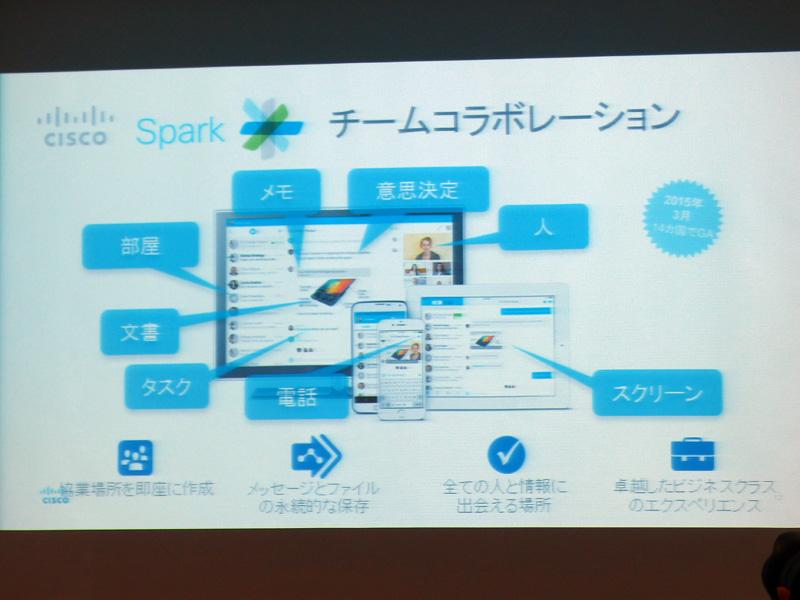 Cisco Sparkの概要