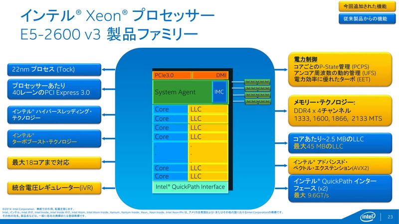 Xeon E5 v3の特徴。比較するとコア数もラストレベルキャッシュも同じ。Run Sureテクノロジーやメモリのサポートの仕方(SMB経由)などが異なる