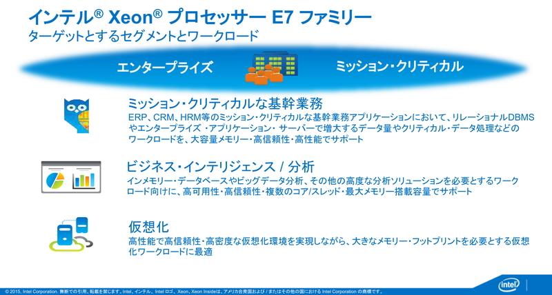 Xeon E7シリーズは、ミッションクリティカル分野など企業の基幹システムを支えるサーバーのプロセッサとして利用されている。このほか、メインメモリが大容量化することで、仮想化のインフラやインメモリデータベースなどのシステムに利用されている