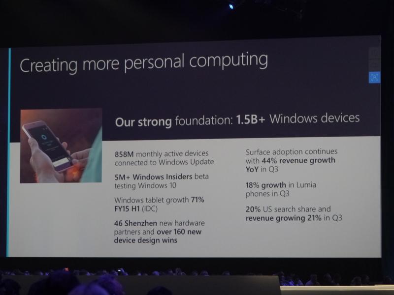 15億台のWindowsデバイスが利用されている