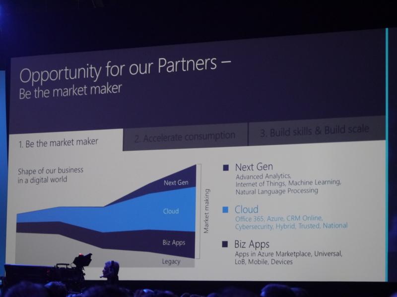 ターナーCOOが重要だと強調した「Opportunity for Our Partners」のスライド。「マーケットメーカーになること」「コンサンプション(消費)を加速させること」「スキルとスケールを構築すること」の3つが示された